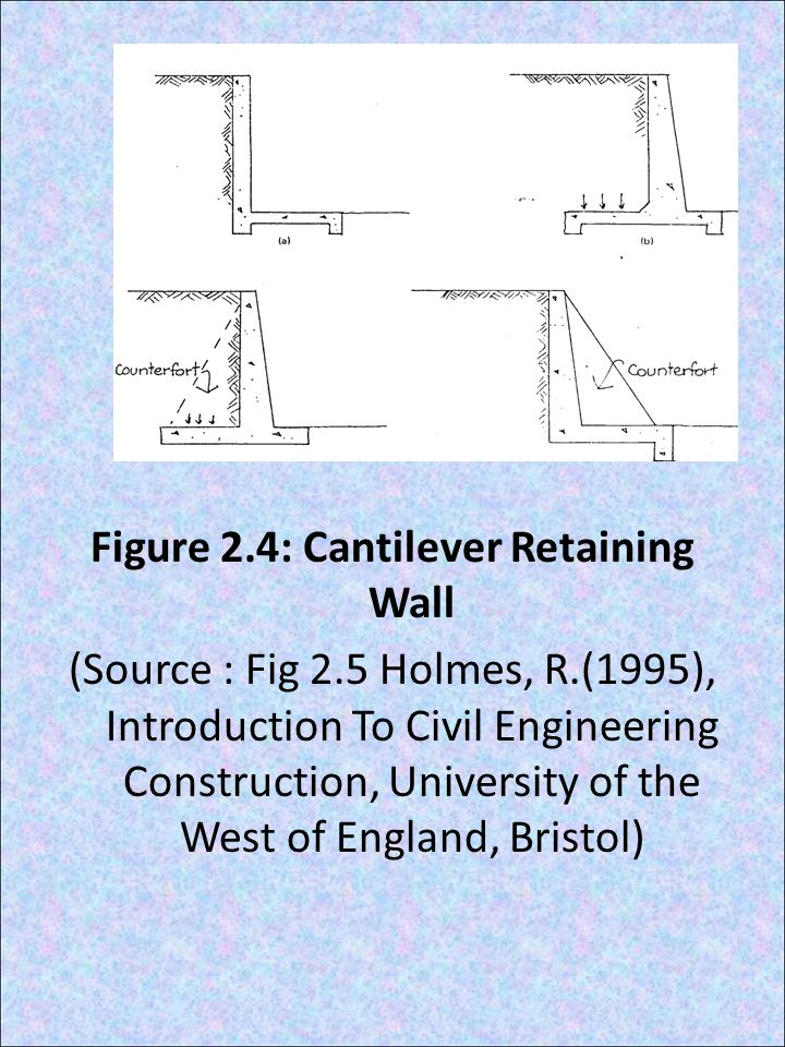 Figure 2. 4: Cantilever Retaining Wall (Source : Fig 2. 5 Holmes, R