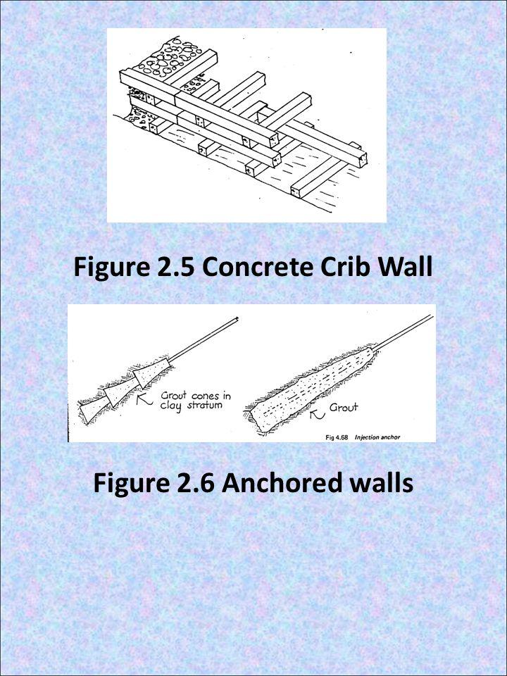 Figure 2.5 Concrete Crib Wall
