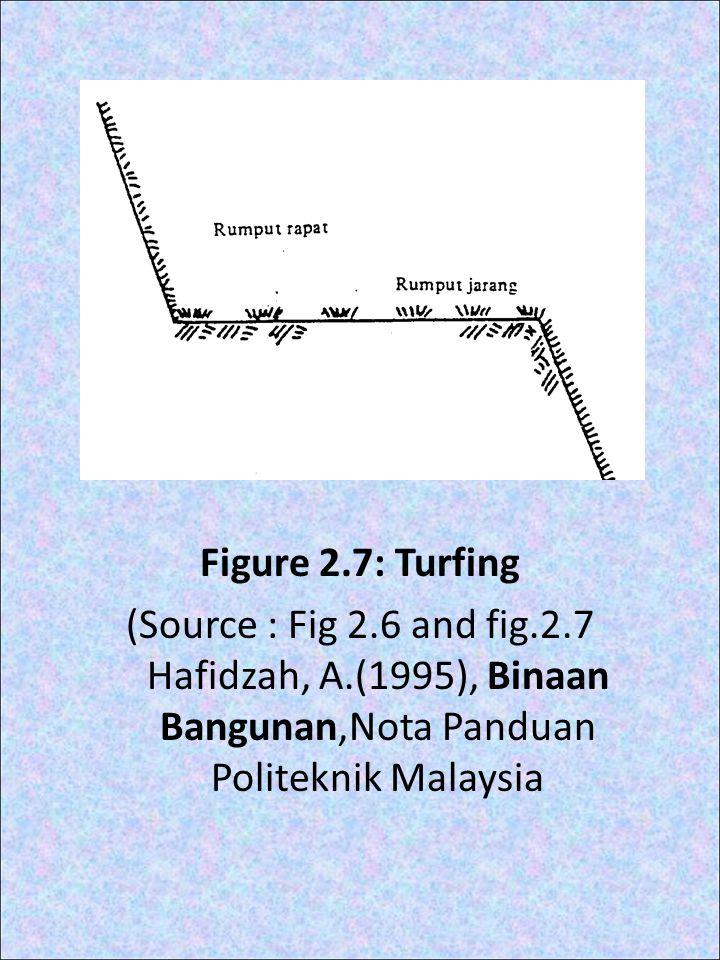 Figure 2. 7: Turfing (Source : Fig 2. 6 and fig. 2. 7 Hafidzah, A