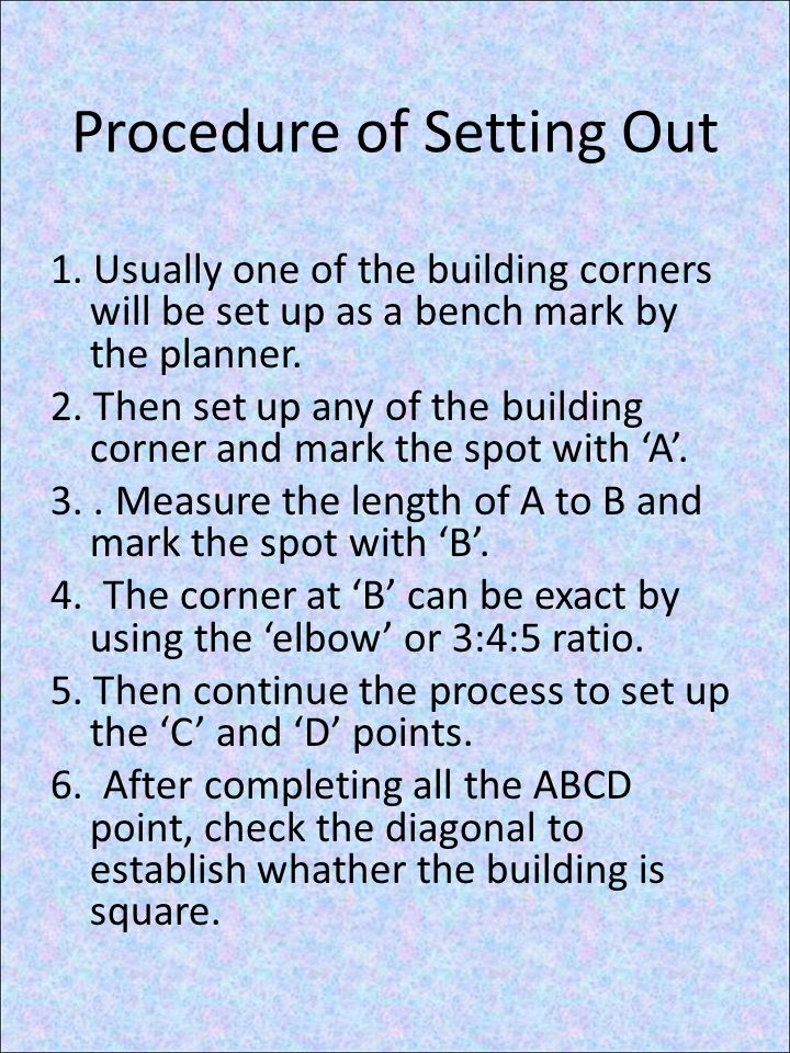 Procedure of Setting Out