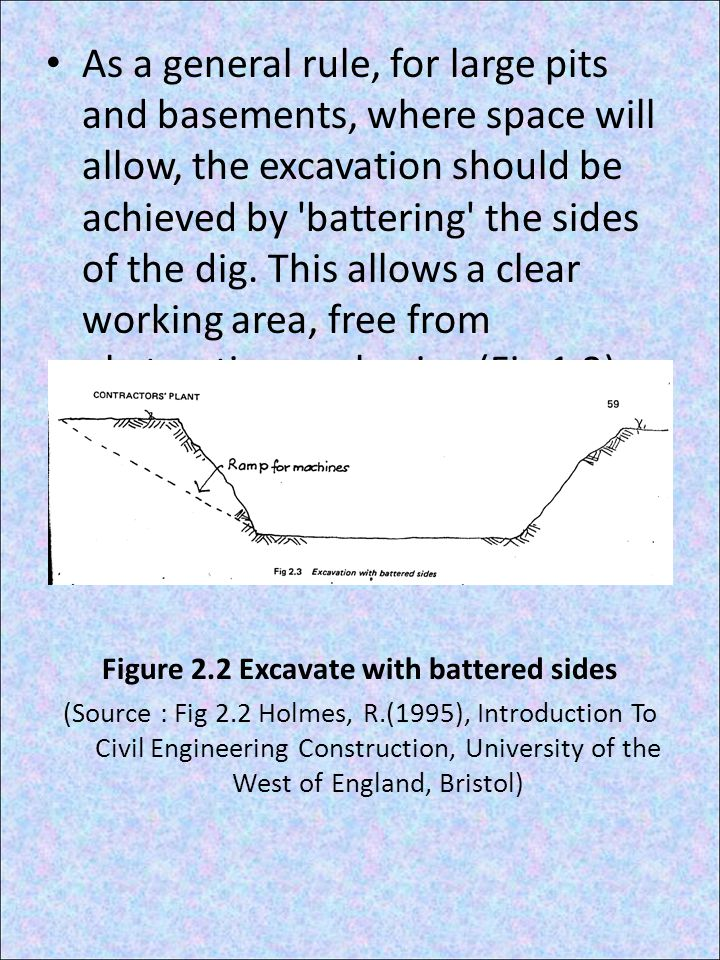 Figure 2.2 Excavate with battered sides