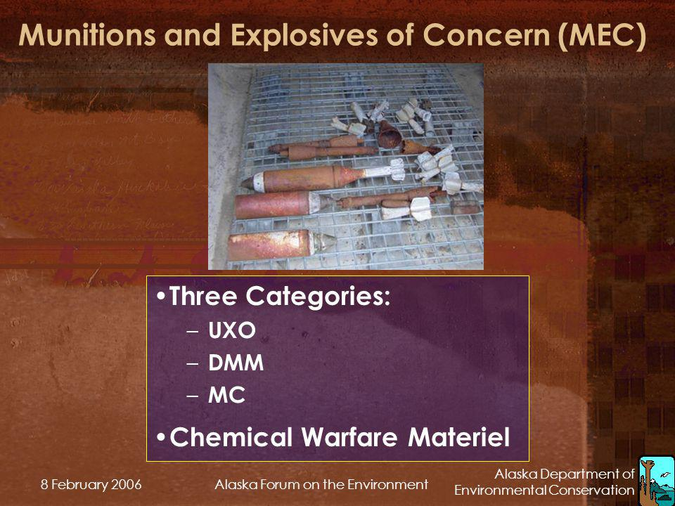 Munitions and Explosives of Concern (MEC)