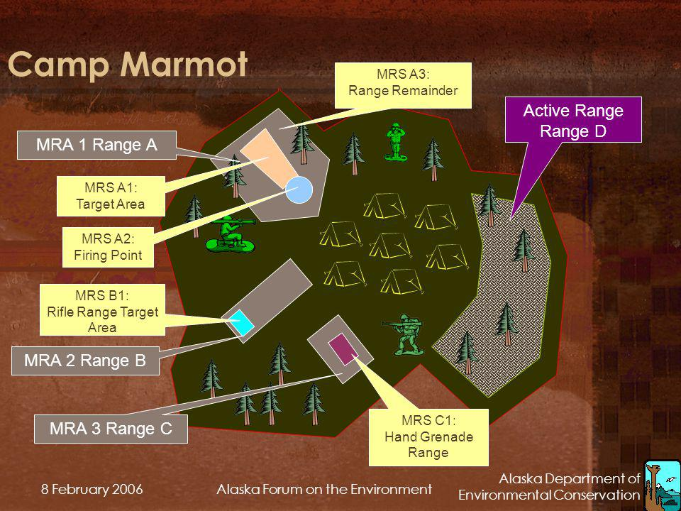 Camp Marmot Active Range Range D MRA 1 Range A MRA 2 Range B