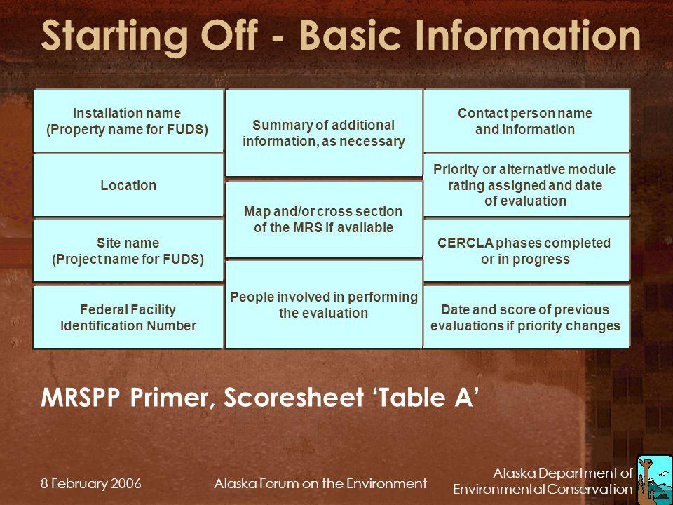 Starting Off - Basic Information