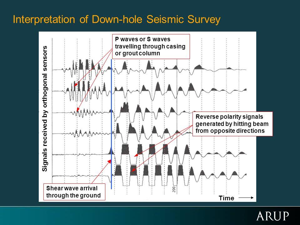 Interpretation of Down-hole Seismic Survey