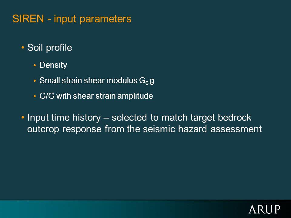 SIREN - input parameters