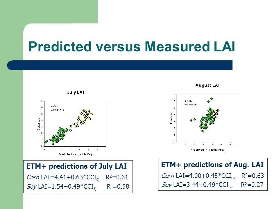 Predicted versus Measured LAI