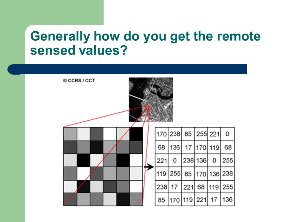 Generally how do you get the remote sensed values