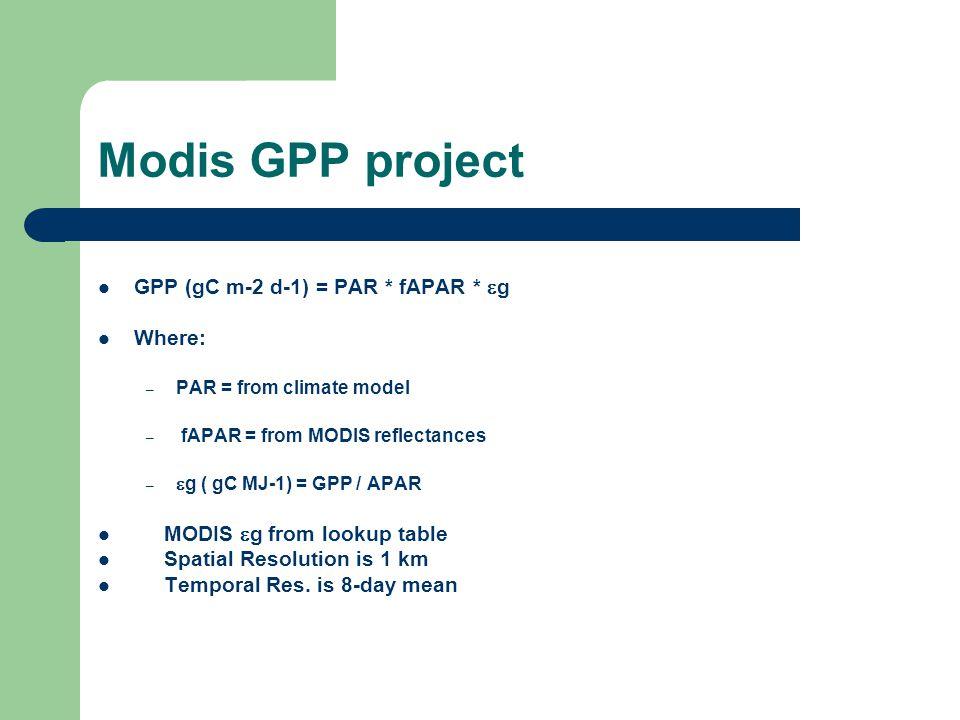 Modis GPP project GPP (gC m-2 d-1) = PAR * fAPAR * g Where: