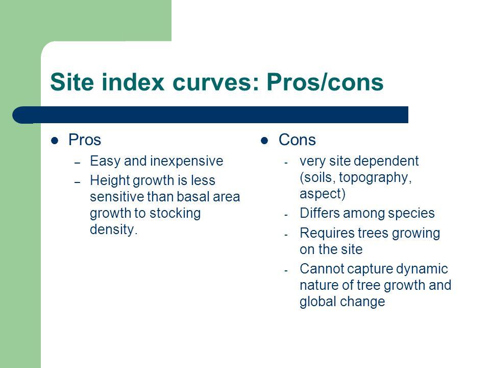 Site index curves: Pros/cons