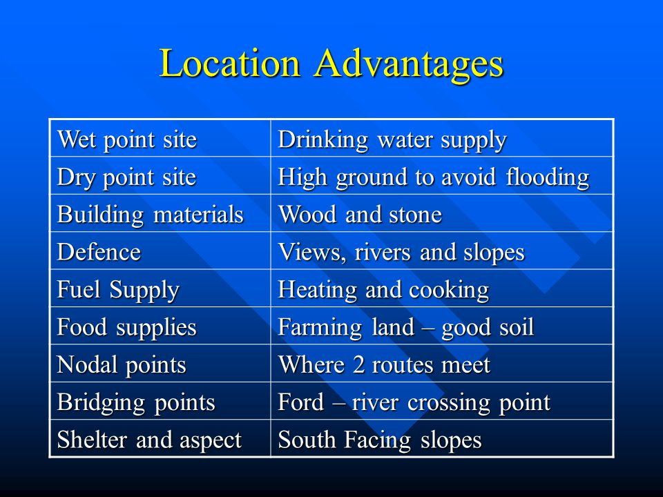 Location Advantages Wet point site Drinking water supply