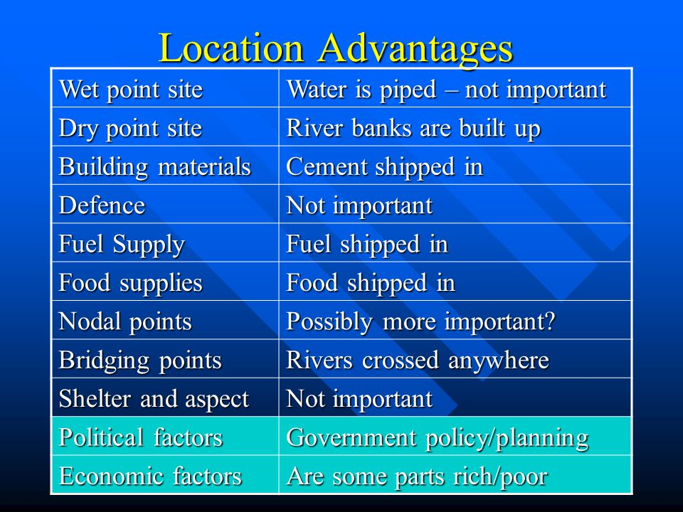 Location Advantages Wet point site Water is piped – not important