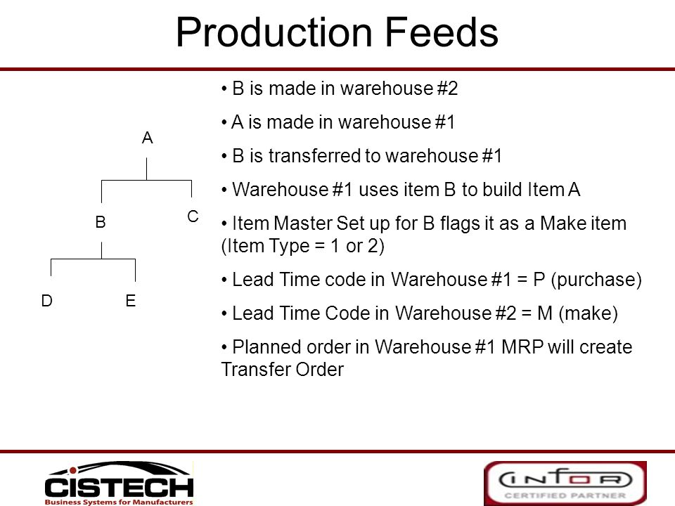 Production Feeds B is made in warehouse #2 A is made in warehouse #1