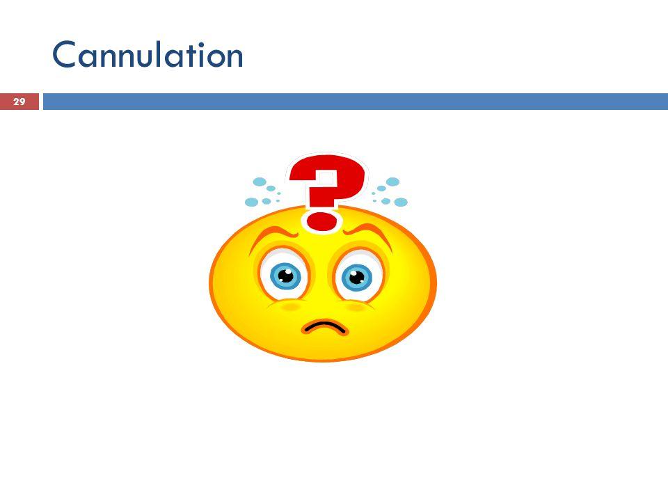 Cannulation