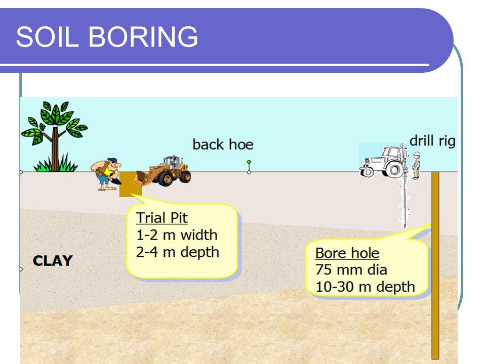 SOIL BORING