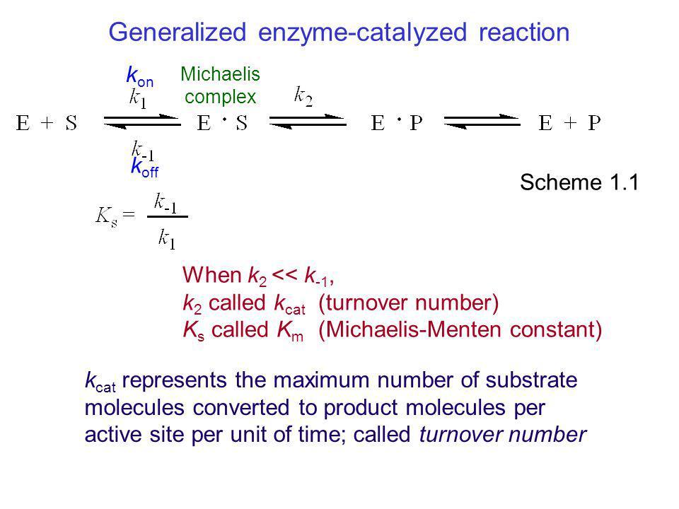 Generalized enzyme-catalyzed reaction