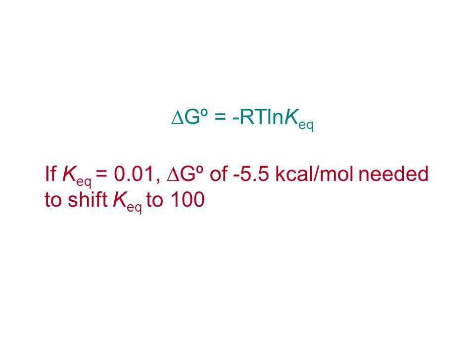 ∆Gº = -RTlnKeq If Keq = 0.01, ∆Gº of -5.5 kcal/mol needed to shift Keq to 100