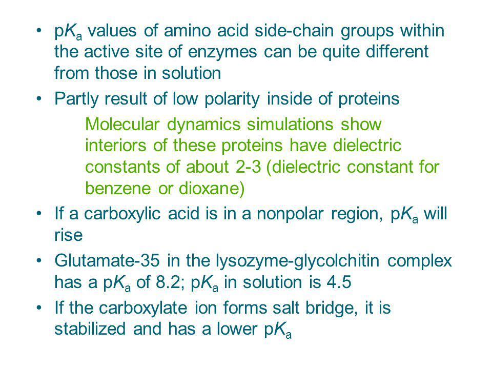 pKa values of amino acid side-chain groups within the active site of enzymes can be quite different from those in solution