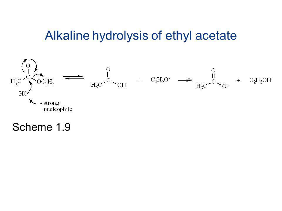 Alkaline hydrolysis of ethyl acetate