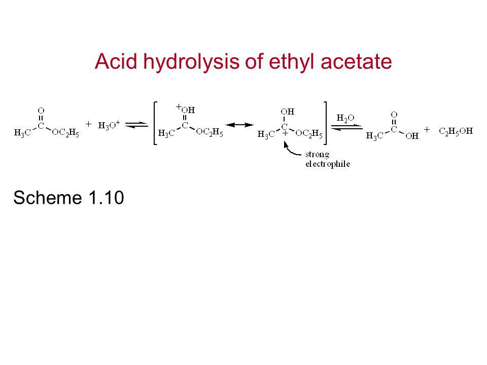 Acid hydrolysis of ethyl acetate