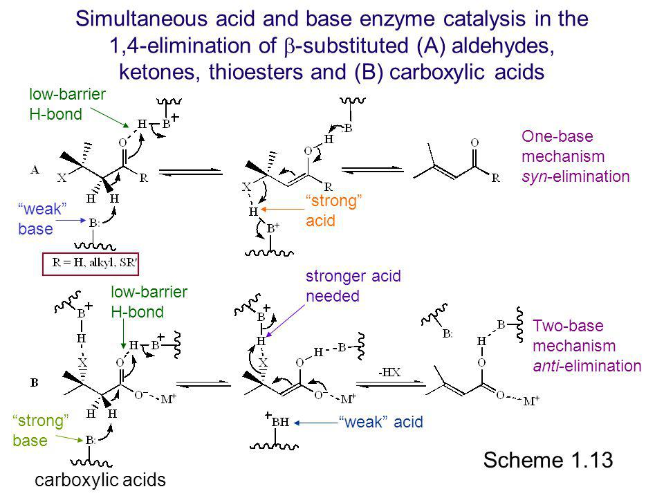 Simultaneous acid and base enzyme catalysis in the 1,4-elimination of -substituted (A) aldehydes, ketones, thioesters and (B) carboxylic acids