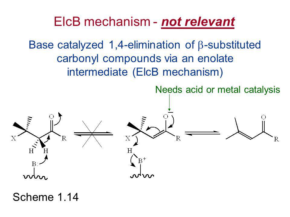 ElcB mechanism - not relevant