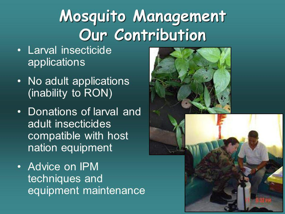 Mosquito Management Our Contribution
