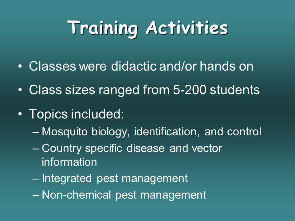 Training Activities Classes were didactic and/or hands on