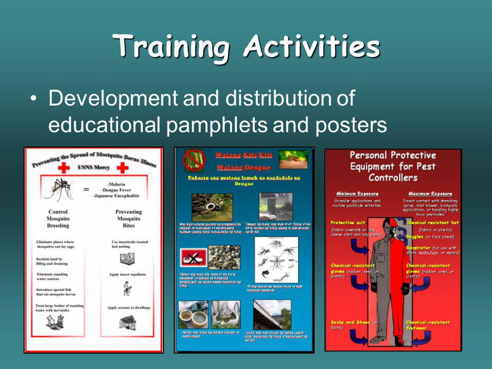 Training Activities Development and distribution of educational pamphlets and posters