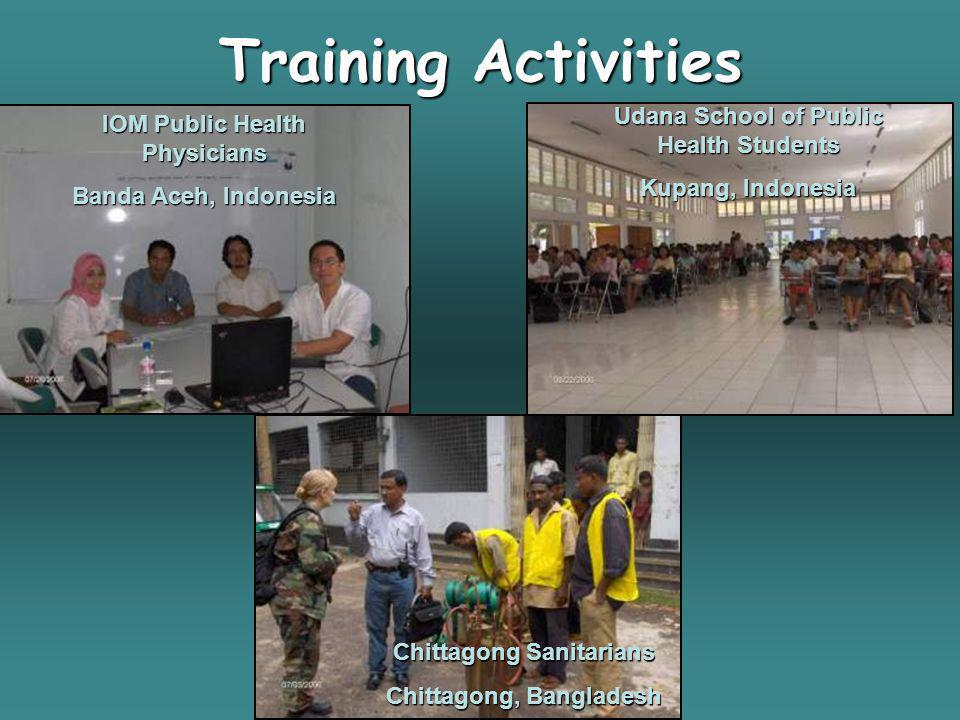 Training Activities Udana School of Public Health Students