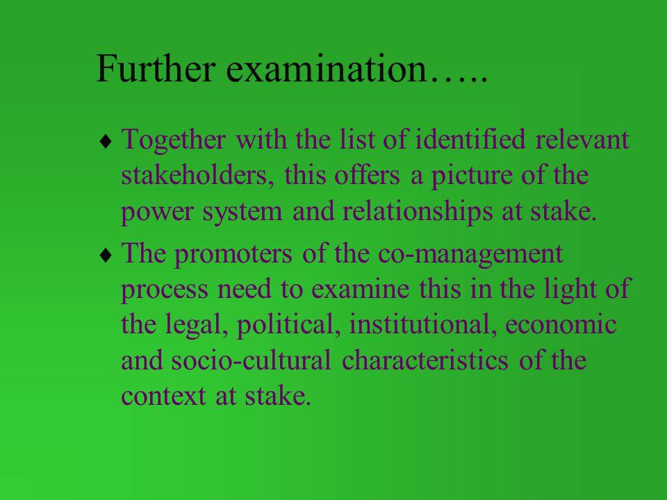 Further examination…..