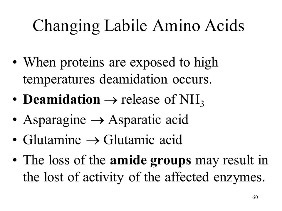Changing Labile Amino Acids