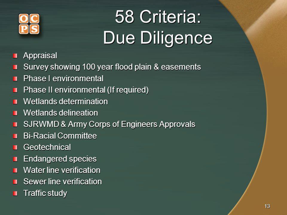 58 Criteria: Due Diligence