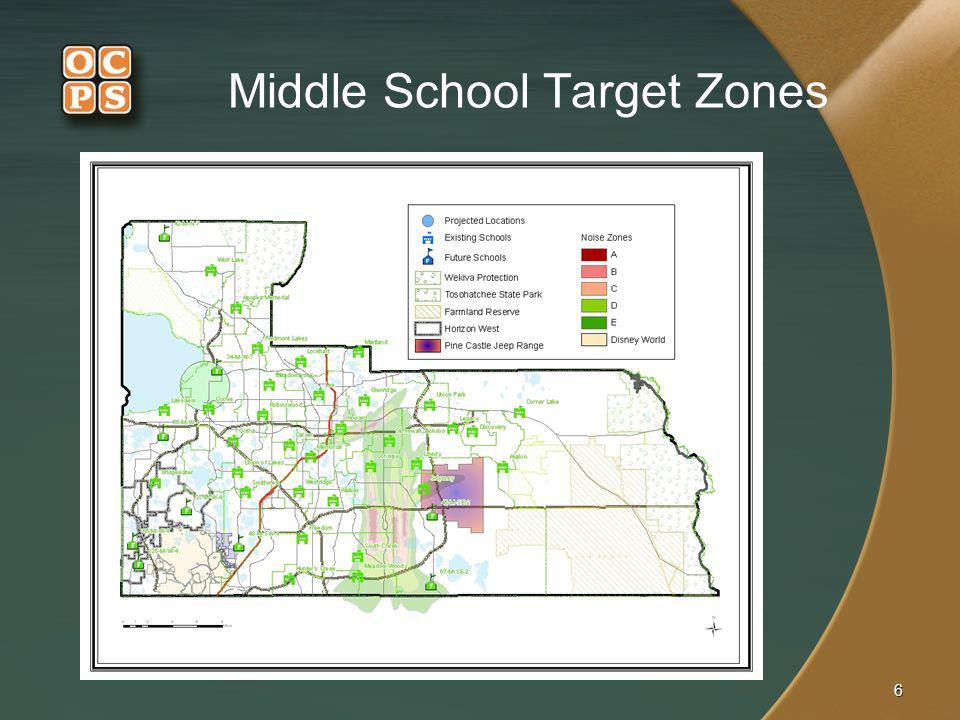 Middle School Target Zones