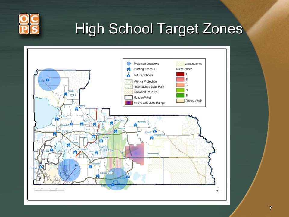 High School Target Zones