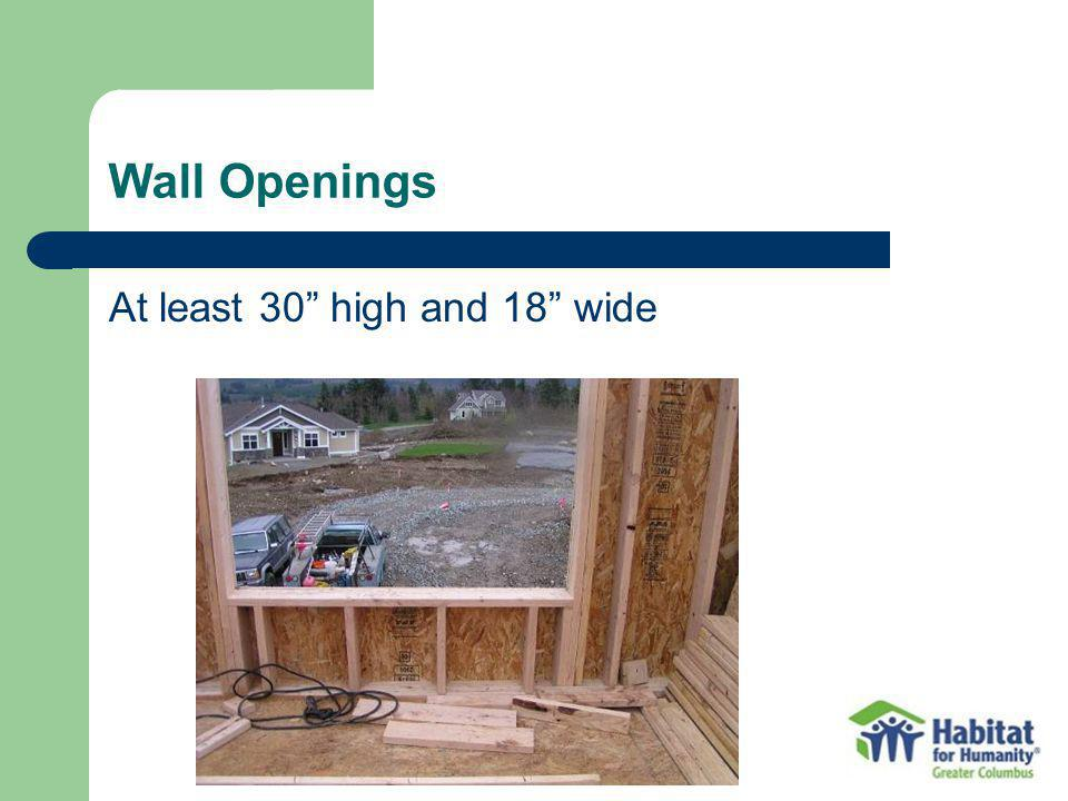 Wall Openings At least 30 high and 18 wide