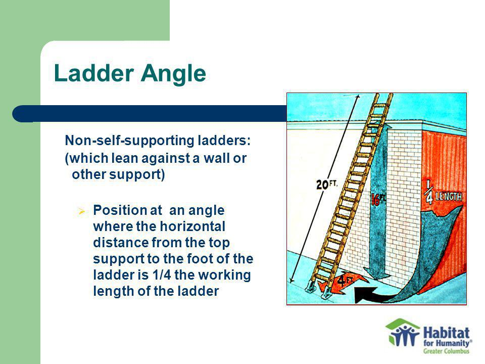 Ladder Angle Non-self-supporting ladders: