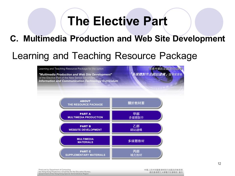 Learning and Teaching Resource Package
