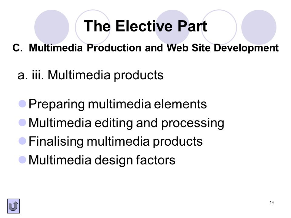 a. iii. Multimedia products