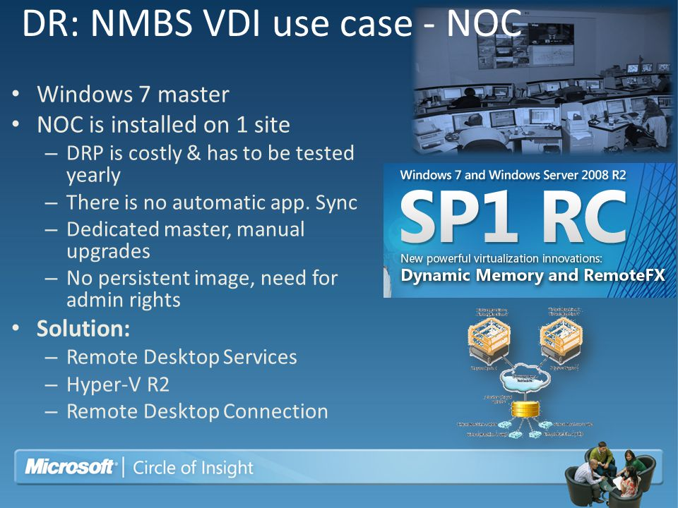 DR: NMBS VDI use case - NOC