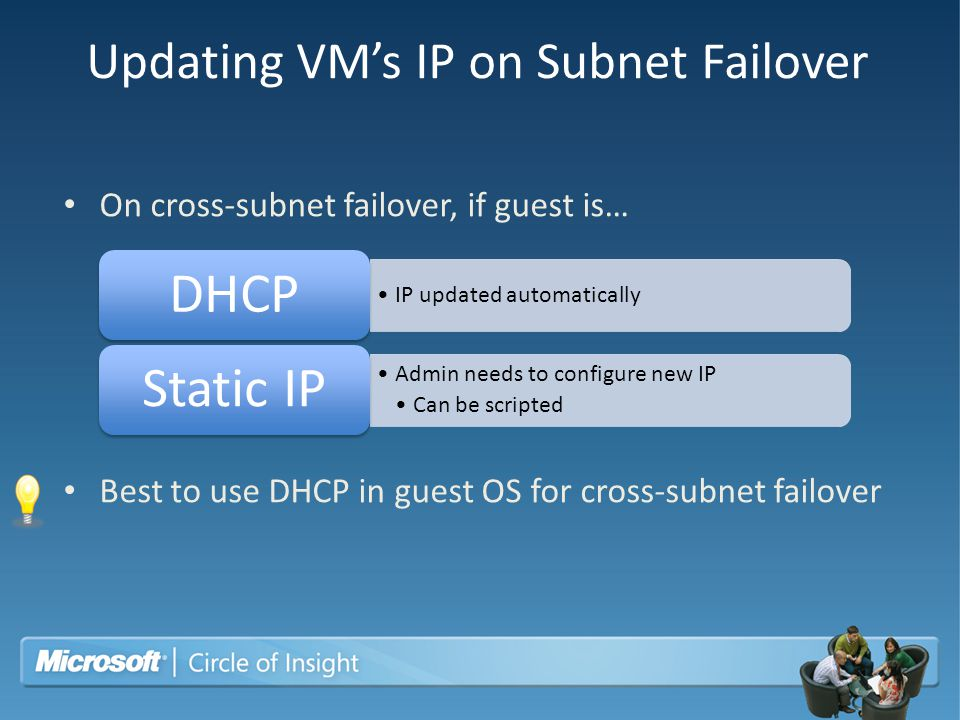 Updating VM's IP on Subnet Failover
