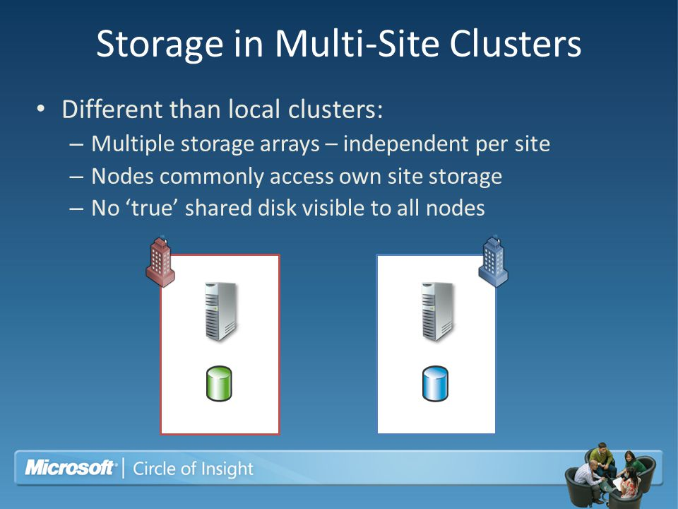 Storage in Multi-Site Clusters
