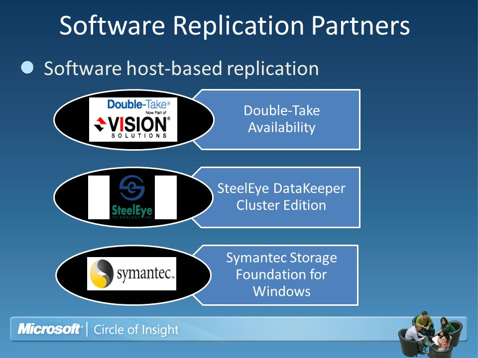 Software Replication Partners