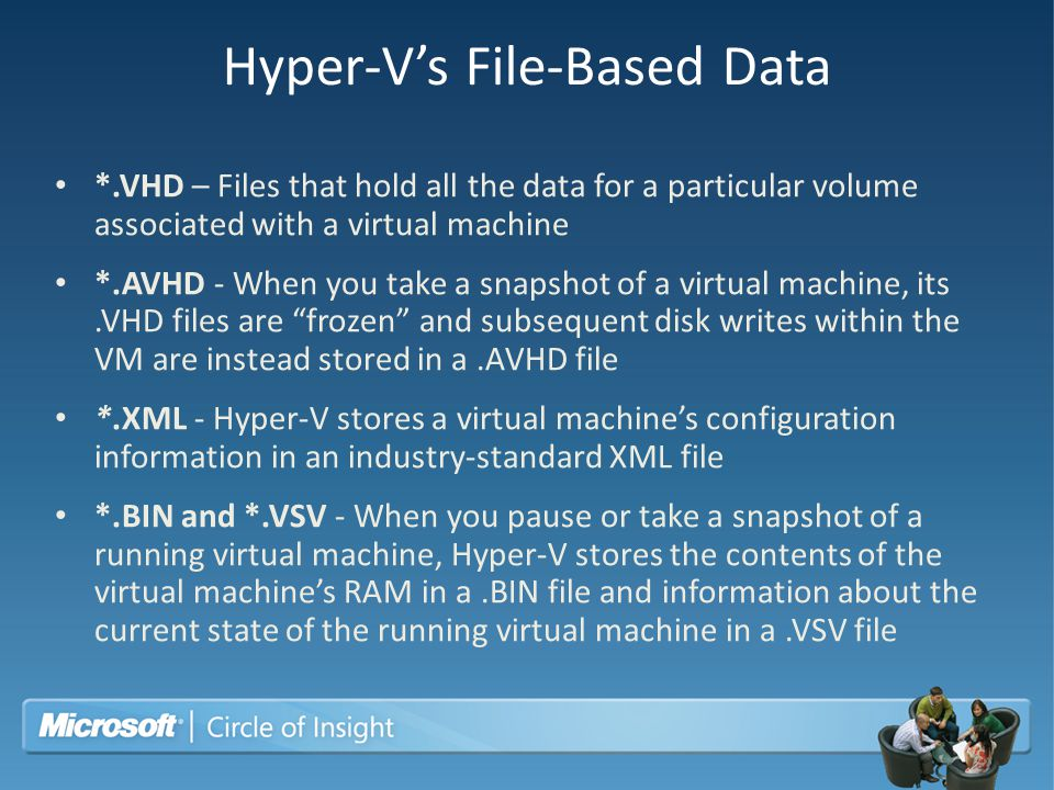 Hyper-V's File-Based Data