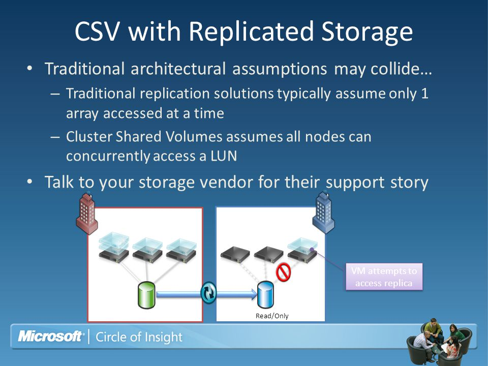 CSV with Replicated Storage