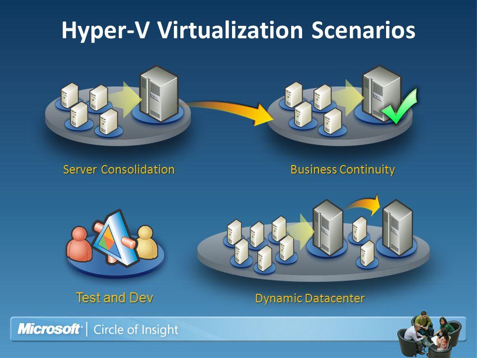 Hyper-V Virtualization Scenarios