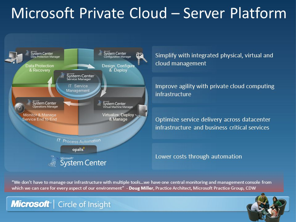 Microsoft Private Cloud – Server Platform