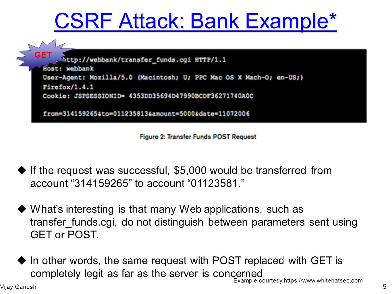 CSRF Attack: Bank Example*