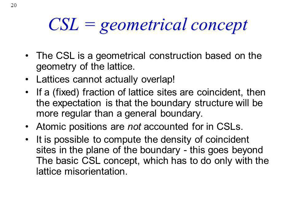 CSL = geometrical concept