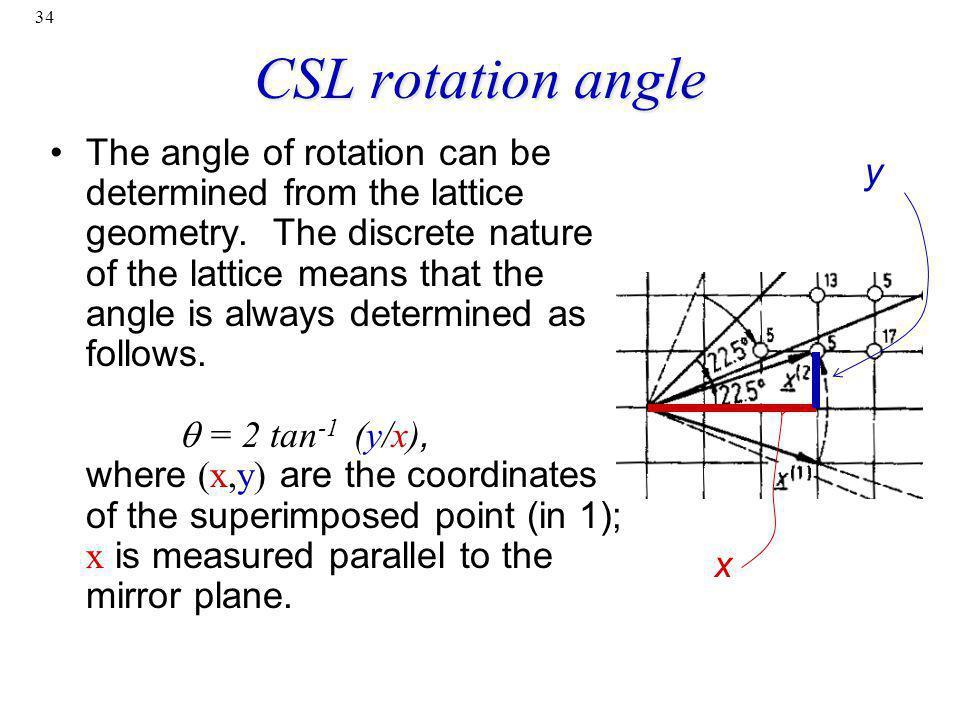 CSL rotation angle